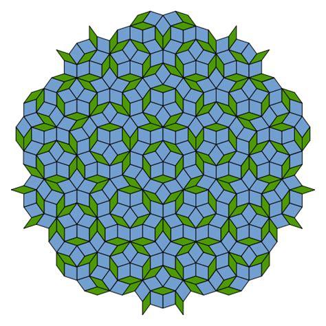penrose tiling golden ratio doctor disruption 187 principles of design 37 golden ratio