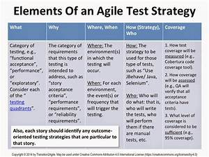 Transition 2 agile december 2014 for Agile test strategy template
