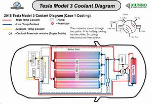 Car Rear Engine Radiator Diagram