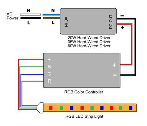 Shop Wiring Diagram For Light by Vlightdeco Trading Led Wiring Diagrams For 12v Led Lighting