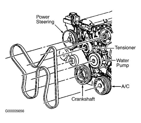 similiar 2003 chevy cavalier engine diagram keywords engine diagram for 2002 chevy cavalier engine get image about