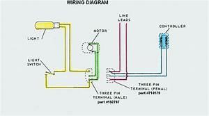 Singer 15 91 Wiring Diagrams