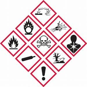blog international hazardous chemical label standards With ghs label symbols