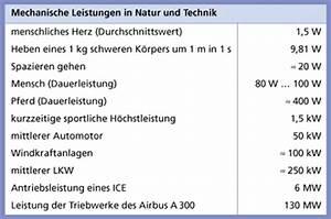 Arbeit Berechnen : mechanische leistung in physik sch lerlexikon lernhelfer ~ Themetempest.com Abrechnung