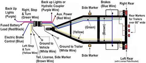 Wiring Diagram For Chevy Silverado Electric