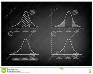 Standard Deviation Diagram Graph On Chalkboard Background Stock Vector