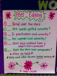 Anchor Charts For Reading Revise Or Edit Anchor Chart Google Search Writing