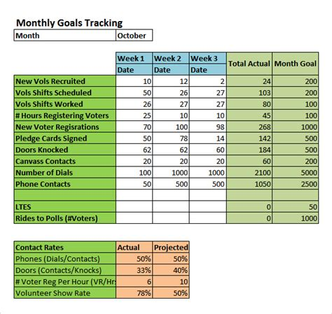 goal tracker template 10 goal tracking sles sle templates
