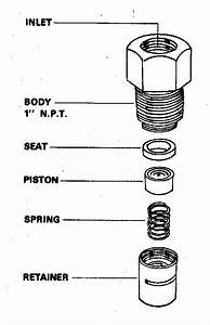 Check Valves - Vertical Piston Type