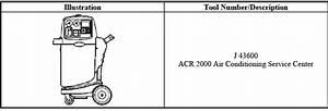 Buick Enclave - Description And Operation