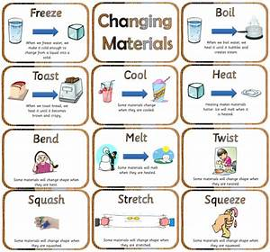 GROUPING AND CHANGING MATERIALS display resources - Y2 ...
