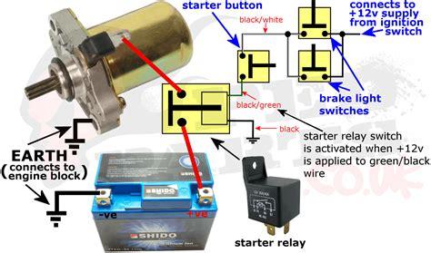 12 volt starter motor wiring diagram 36 wiring diagram