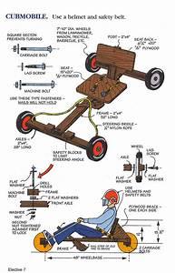 Cubmobile Diagram