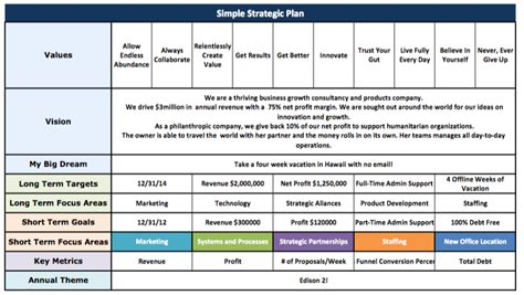 one page strategic plan template affiliates simple success plans