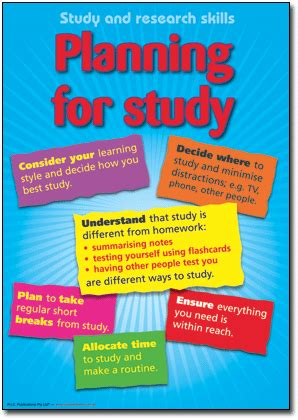 Ric Publication  Ric7017 Study And Research Chart Set (pack Of 6