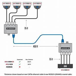 4ch Ex-sdi 2 0 To Cat5  Utp Converter Kit
