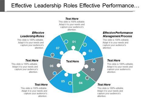 effective leadership roles effective performance