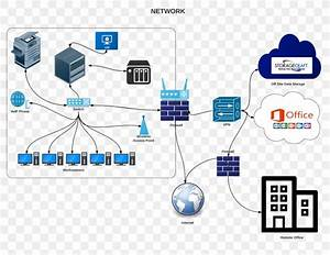 Computer Network Wiring Diagram Small Business Small
