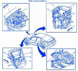 Cadillac Srx 2008 Main Electrical Circuit Wiring Diagram