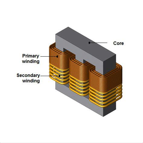 single phase vs 3 phase transformer am transformers