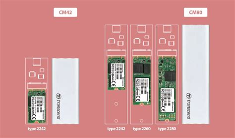 transcend launches m 2 ssd enclosure kit channel mea