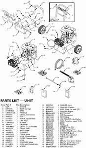 Generac Pressure Washer Model 1539