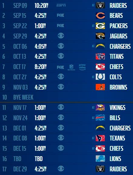 denver broncos  schedule view  times