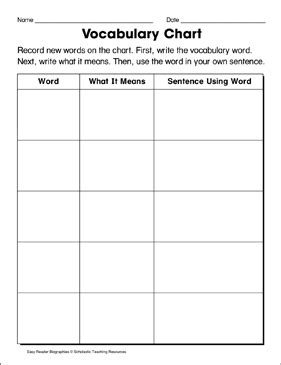 vocabulary chart template printable graphic organizers