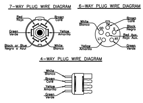 Rear Trailer Plug Pins Reversed Diagram Circuit