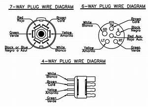Load Trail Trailer Wiring Plug Diagram