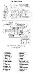 Wiring Diagram 1980 Harley Sportster