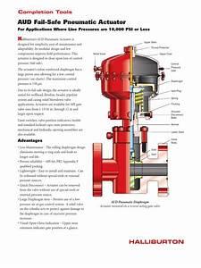 Otis Actuator H03548