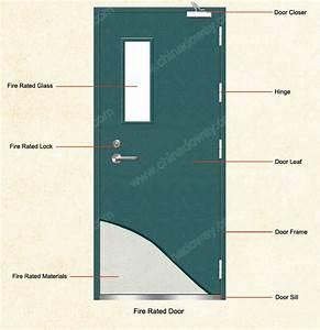 Door Specifications  U0026 Door Specifications U0026quot  U0026quot Sc U0026quot  1 U0026quot St