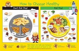 healthy eating habits essay pdf bachelor of arts creative writing unisa healthy eating habits essay pdf
