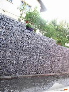 Mur En Gabion : tendance gabion mur soutenement suisse spirales tendance ~ Premium-room.com Idées de Décoration