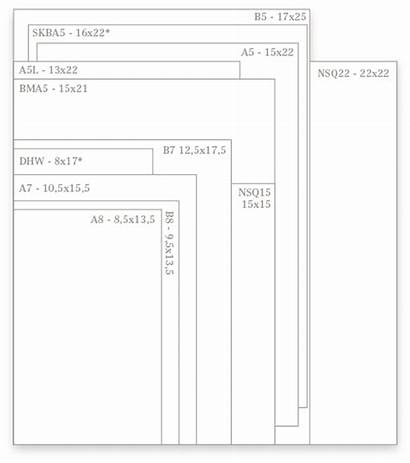 Horizontal Sizes Format Box