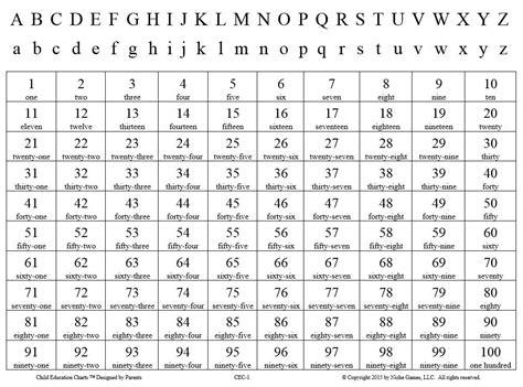 buy englishspanish counting chart    alphabet