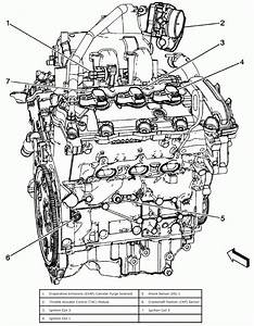 Engine Diagram 6 Suzuki Xl6 Review Di 2020