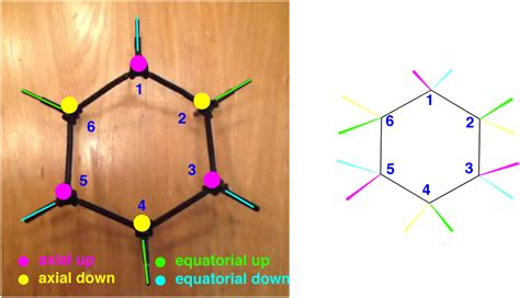 an aerial tour of the cyclohexane chair master organic