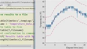 Plotting Live Data Of A Temperature Sensor Using Arduino