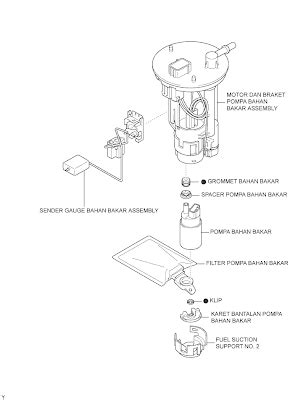 avanza veloz how to checking the fuel pump