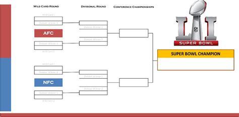 nfl  playoffs template