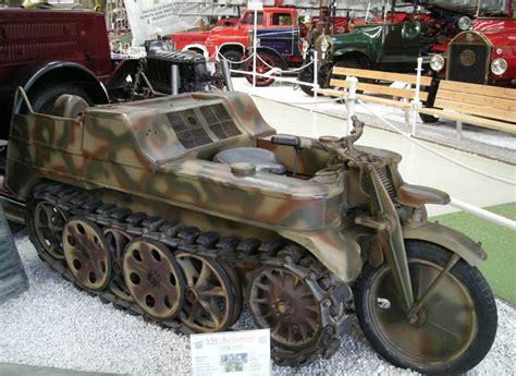 Technical Museum Speyer