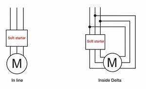 What Is Soft Starter Working Principle Diagram Advantages