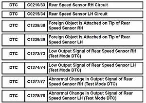 Toyota Sienna Service Manual  Rear Speed Sensor Rh Circuit