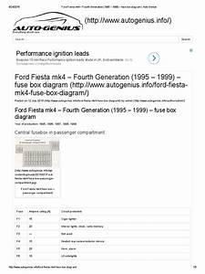 Ford Fiesta Mk4  U2013 Fourth Generation  1995  U2013 1999   U2013 Fuse