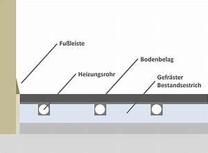 Fußbodenheizung Verlegen Kosten : fu bodenheizung fr sen technik kosten ~ Frokenaadalensverden.com Haus und Dekorationen