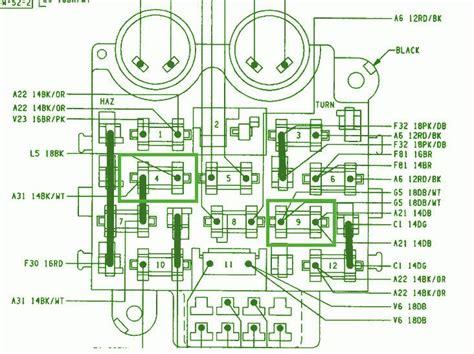 92 Jeep Wrangler Fuse Box Diagram by Car Fuse Box Diagrams Page 294 Circuit Wiring Diagrams