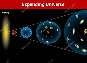 Universe Expanding  Vector Diagram  U2014 Stock Vector  U00a9 Edesignua  24704547