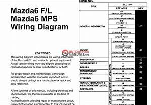 2006 Mazda 6 Fuse Box Diagram